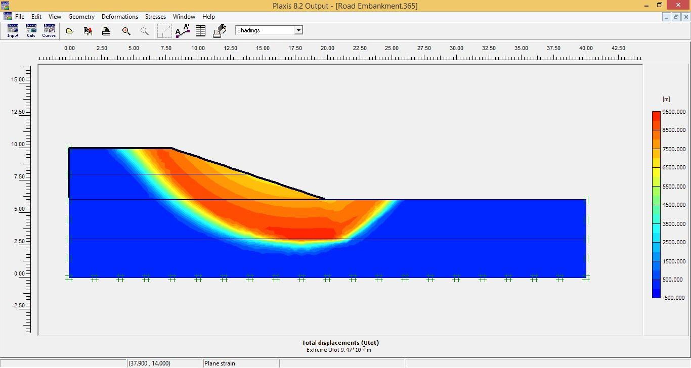 Analisis Geoteknik menggunakan PLAXIS